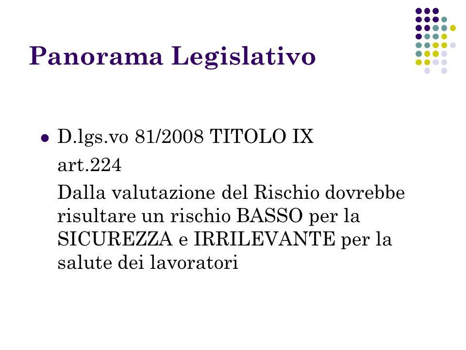 Panorama Legislativo D.lgs.vo 81/2008 TITOLO IX art.224