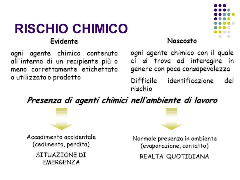 Presenza di agenti chimici nell'ambiente di lavoro