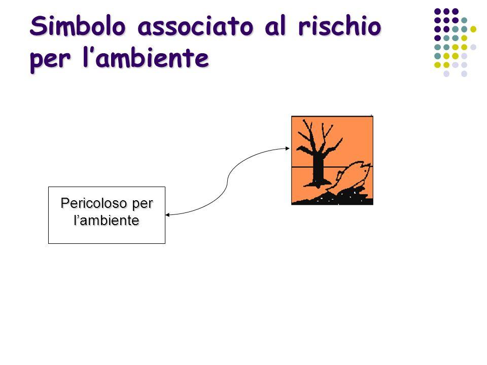 Simbolo associato al rischio per l'ambiente