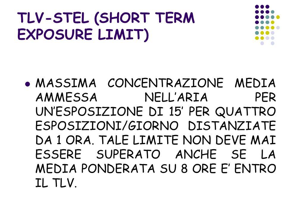 TLV-STEL (SHORT TERM EXPOSURE LIMIT)