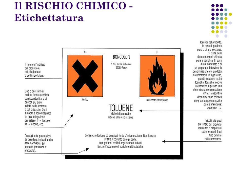 Il RISCHIO CHIMICO - Etichettatura