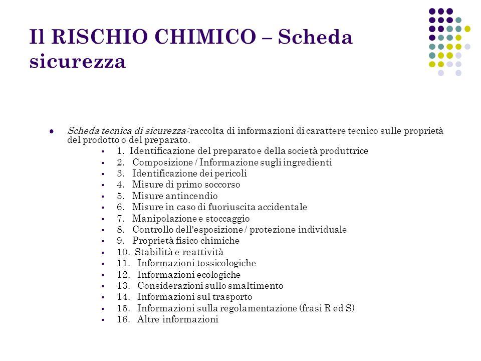 Il RISCHIO CHIMICO – Scheda sicurezza