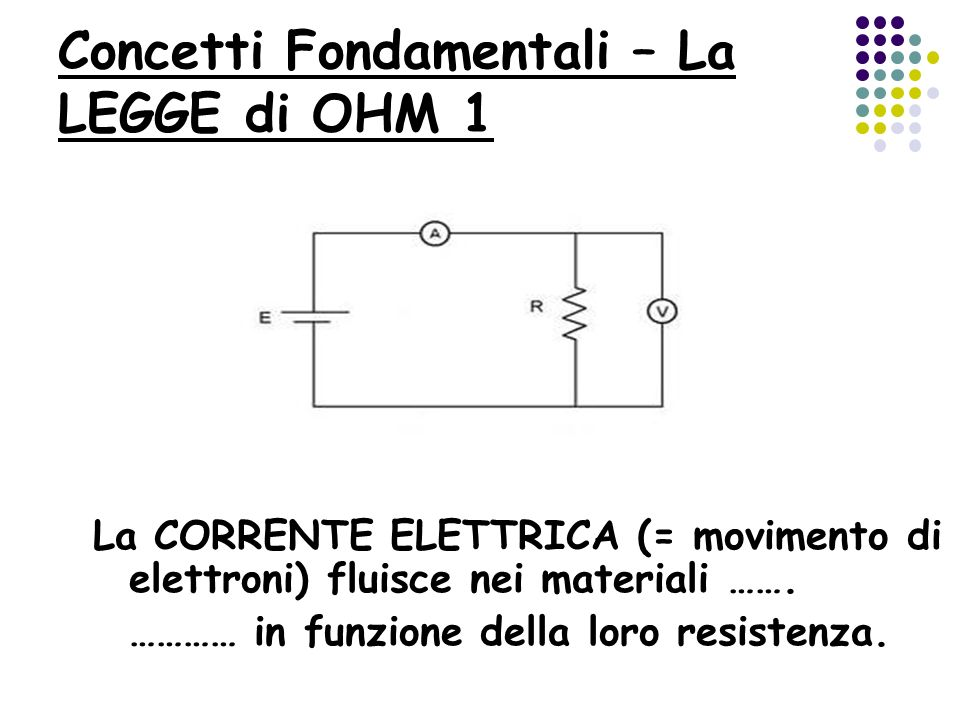 Concetti Fondamentali – La LEGGE di OHM 1