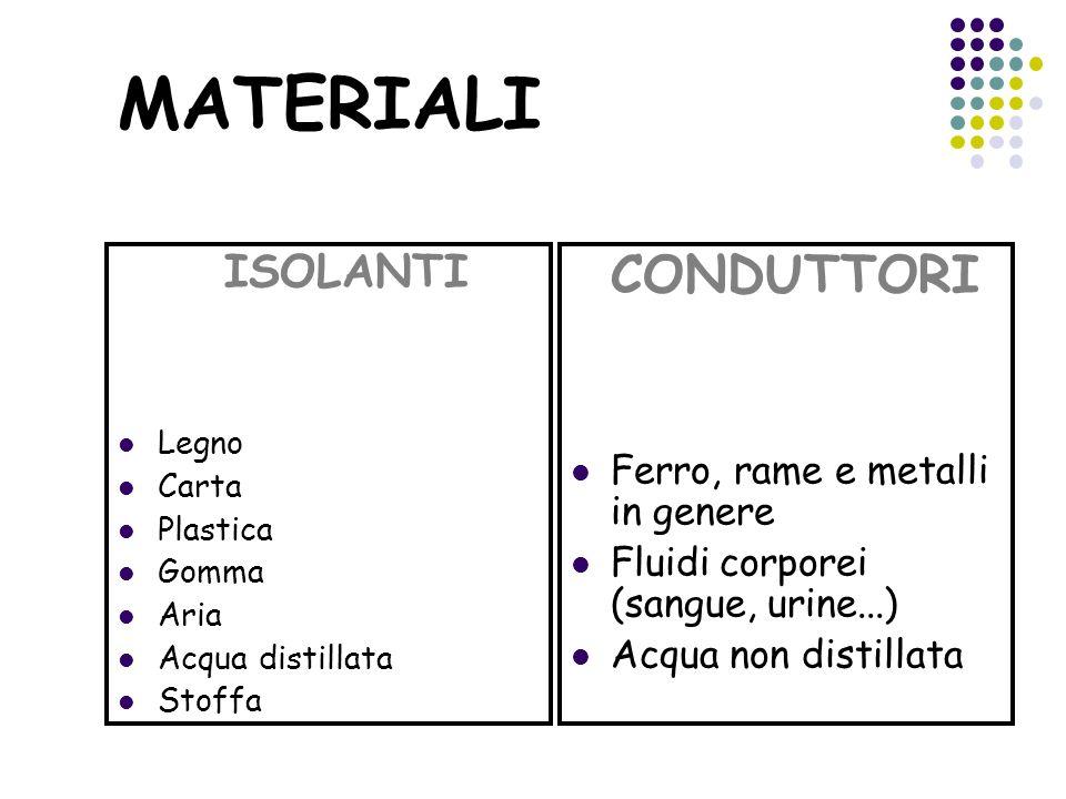 MATERIALI CONDUTTORI Ferro, rame e metalli in genere
