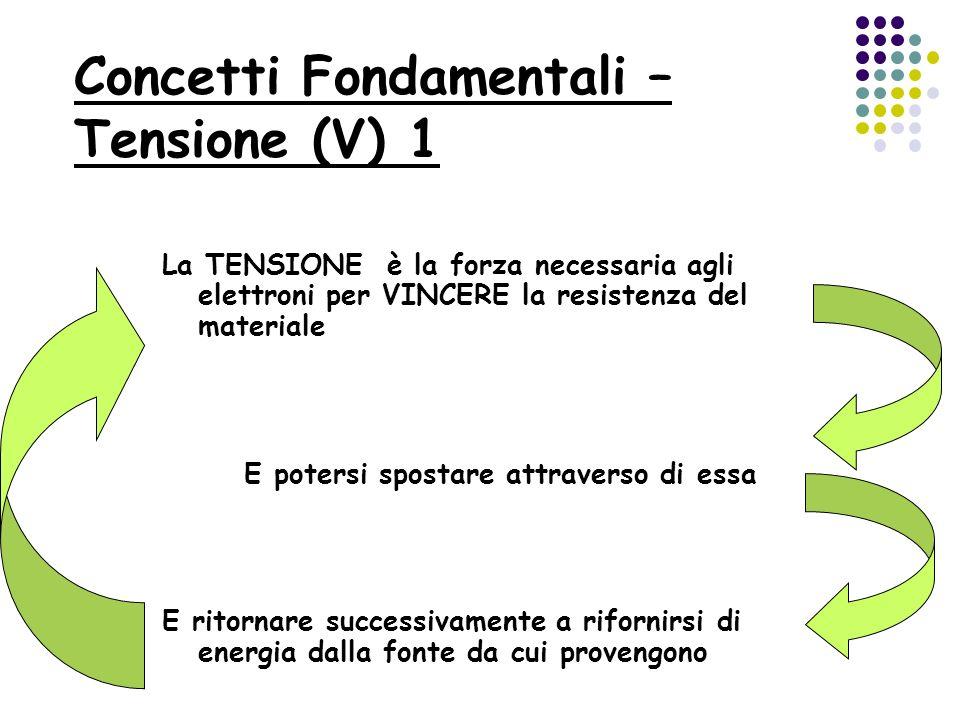 Concetti Fondamentali – Tensione (V) 1