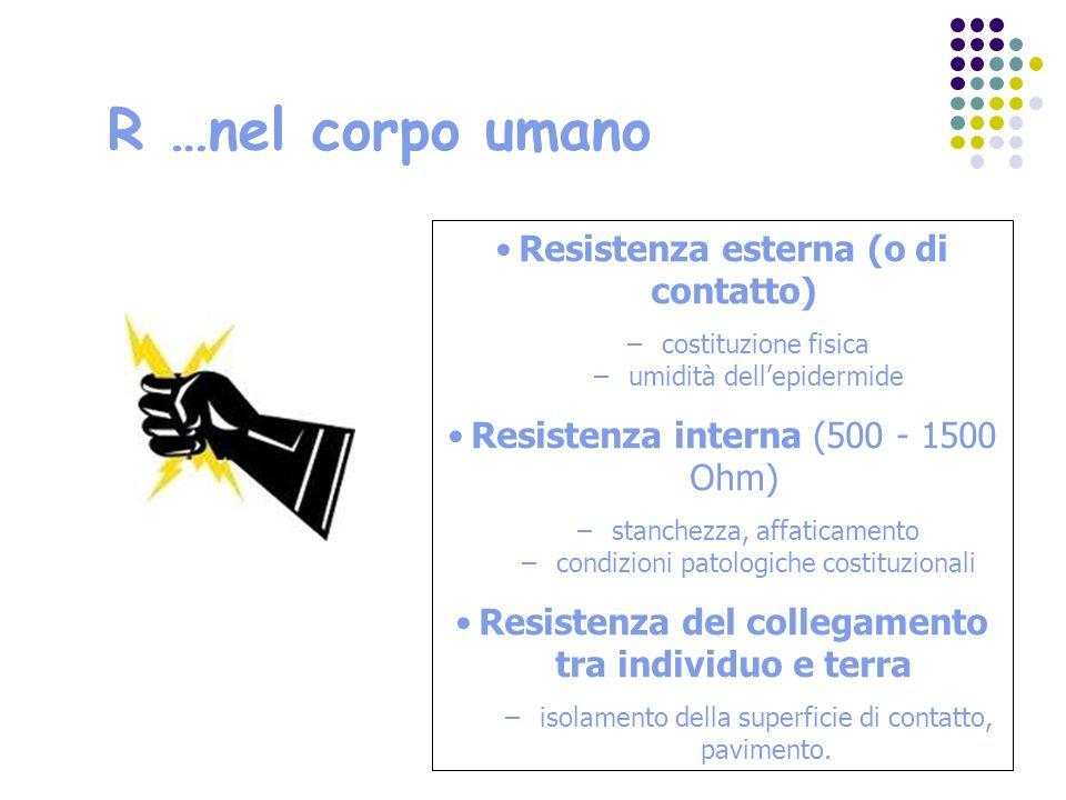 Resistenza esterna (o di contatto)