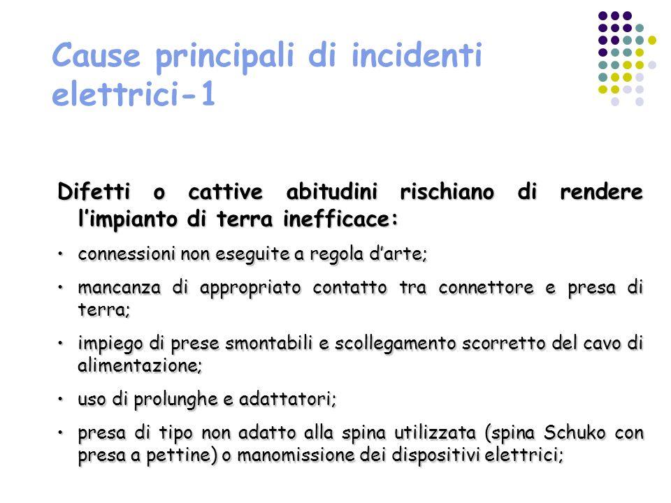 Cause principali di incidenti elettrici-1