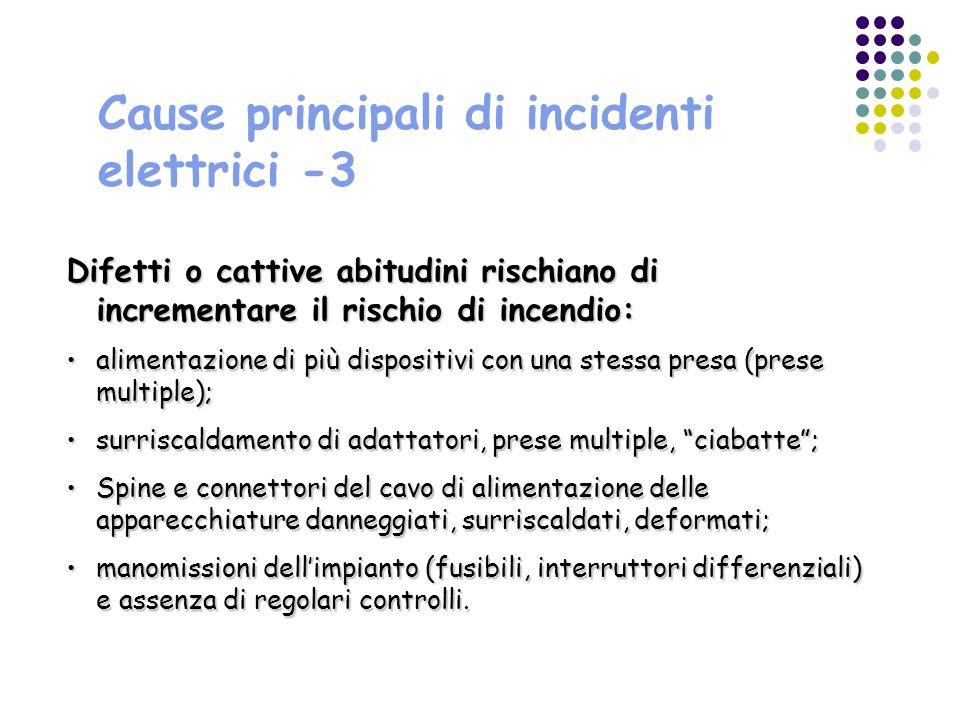 Cause principali di incidenti elettrici -3