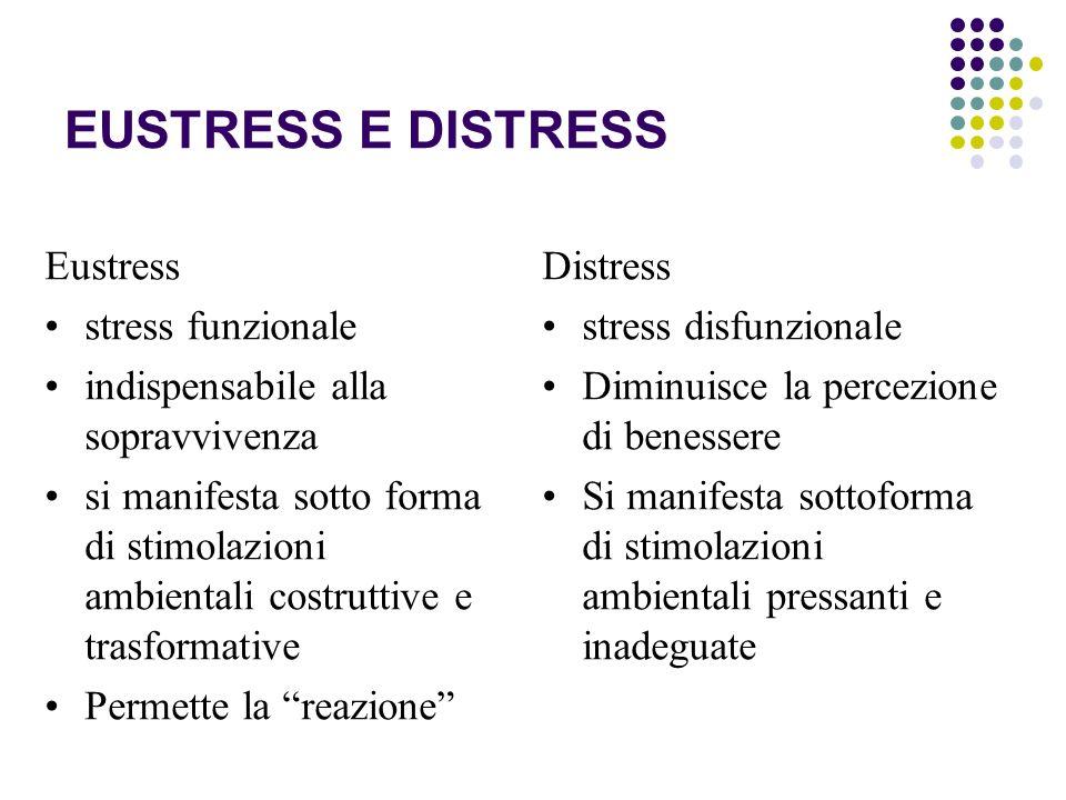 EUSTRESS E DISTRESS Eustress stress funzionale