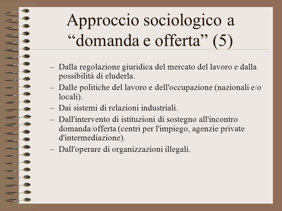 Approccio sociologico a domanda e offerta (5)