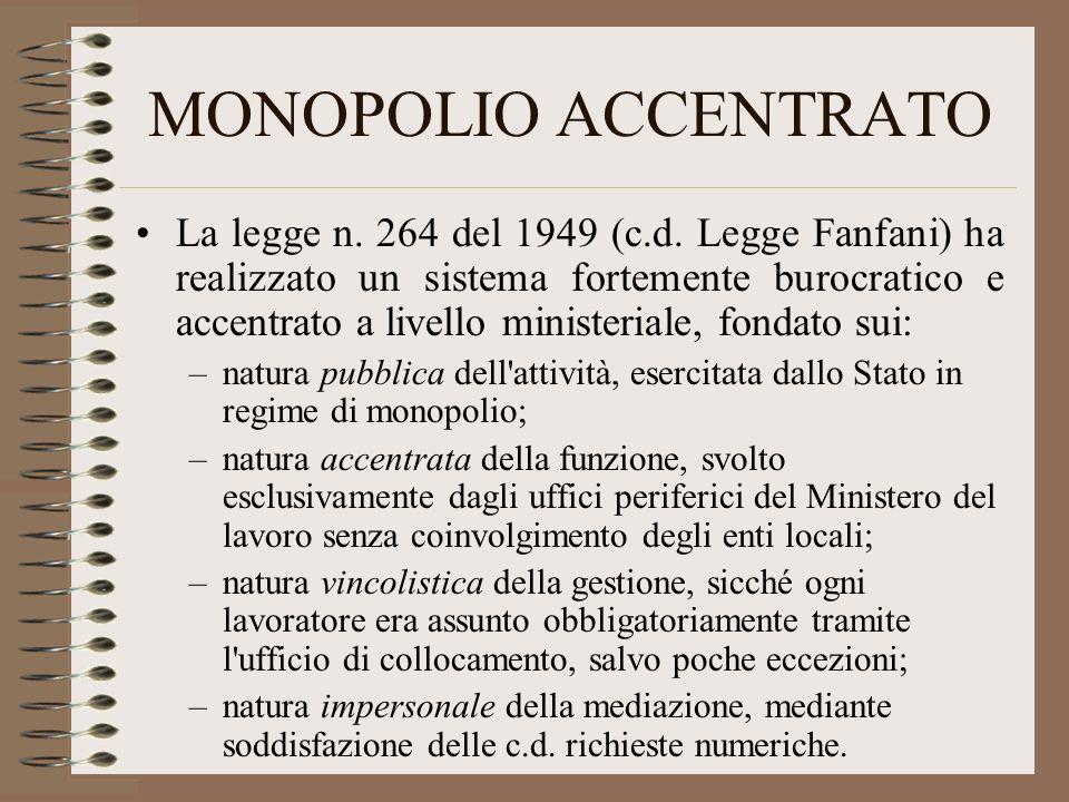 MONOPOLIO ACCENTRATO