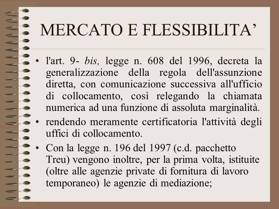 MERCATO E FLESSIBILITA'