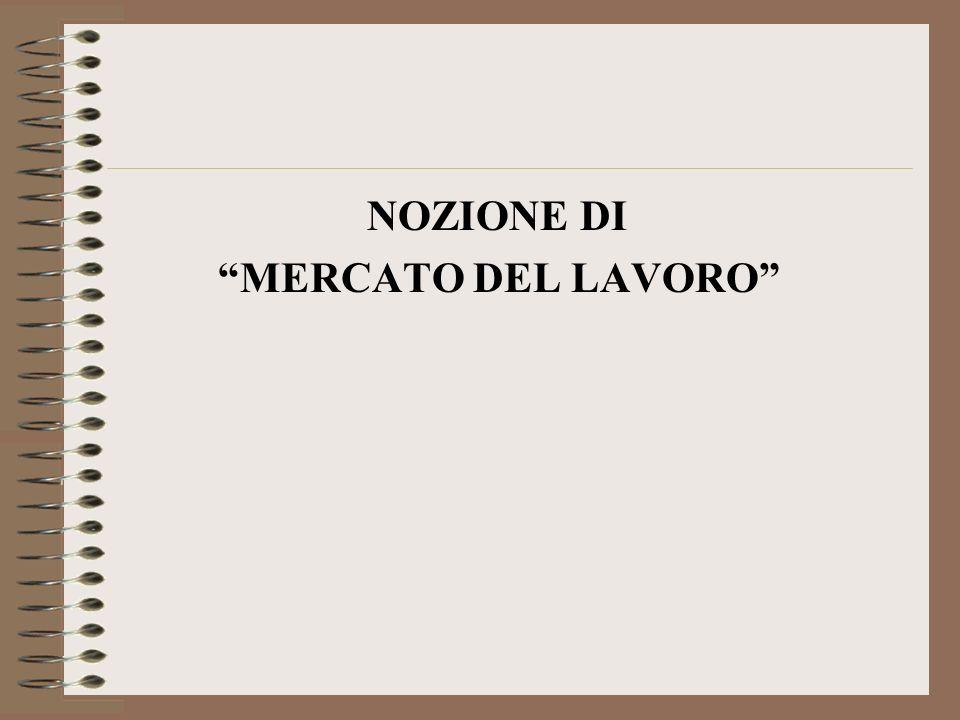 NOZIONE DI MERCATO DEL LAVORO