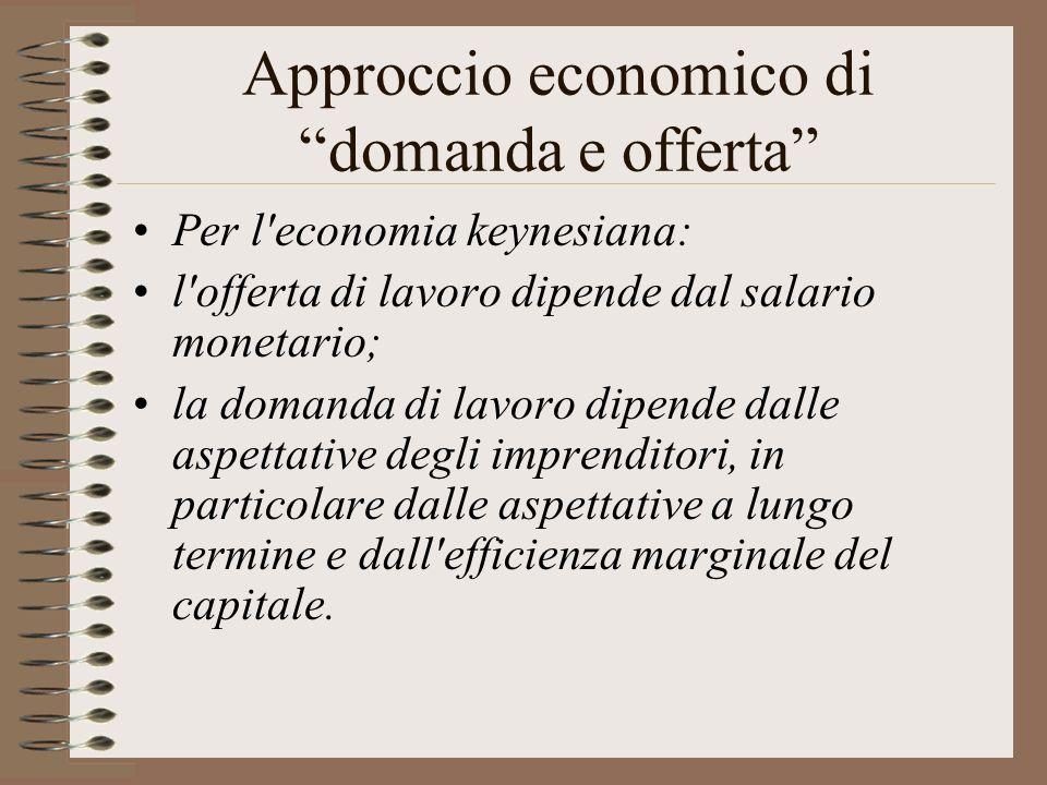 Approccio economico di domanda e offerta
