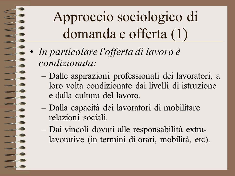 Approccio sociologico di domanda e offerta (1)