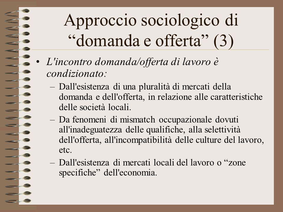 Approccio sociologico di domanda e offerta (3)