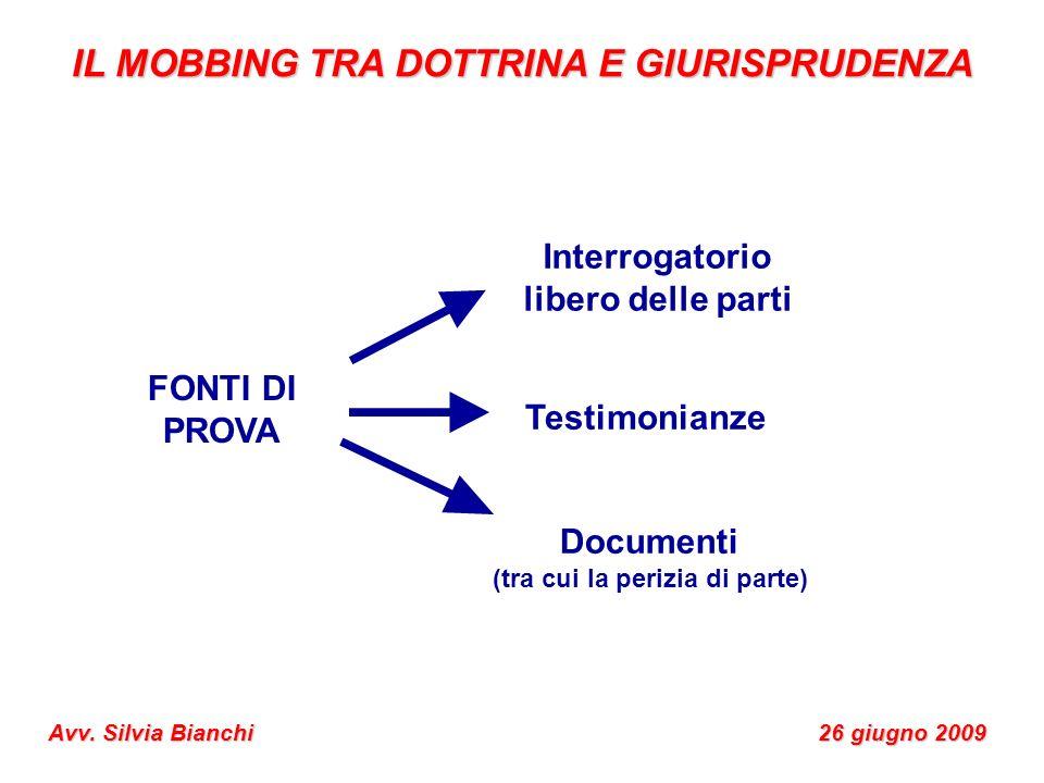 IL MOBBING TRA DOTTRINA E GIURISPRUDENZA (tra cui la perizia di parte)