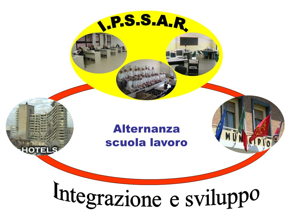 Integrazione e sviluppo