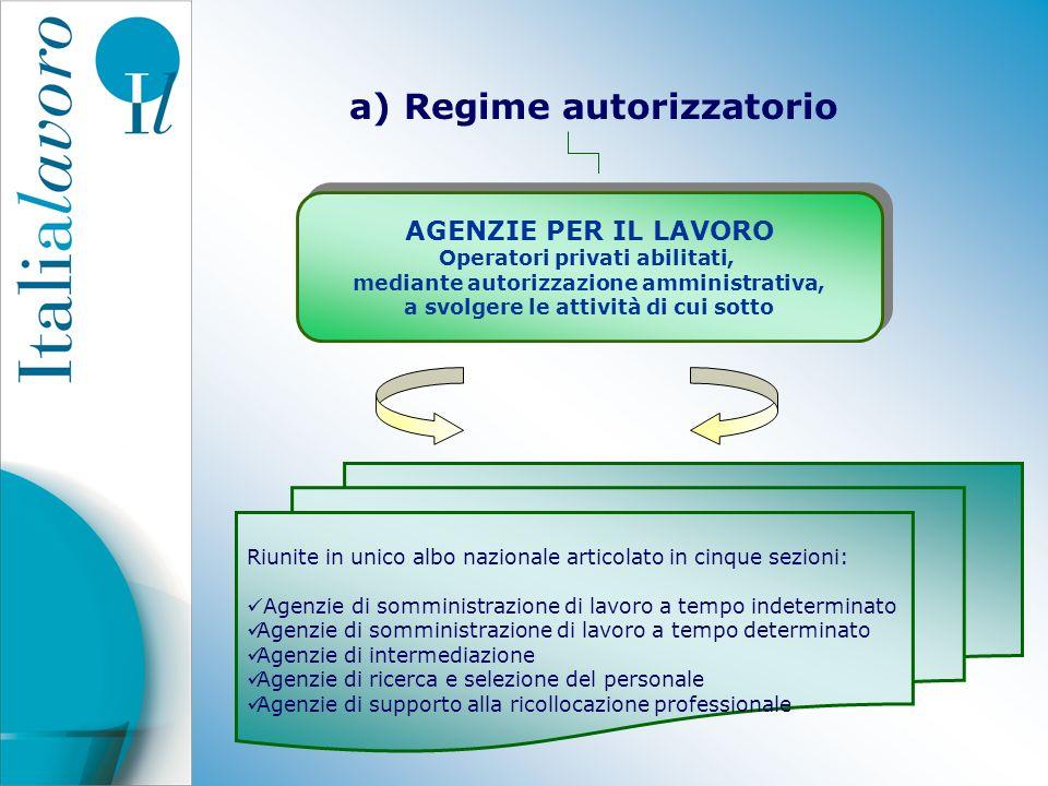 a) Regime autorizzatorio