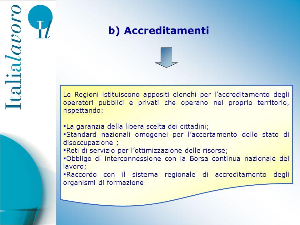 b) Accreditamenti