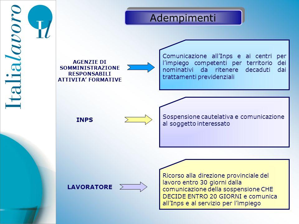AGENZIE DI SOMMINISTRAZIONE RESPONSABILI ATTIVITA' FORMATIVE