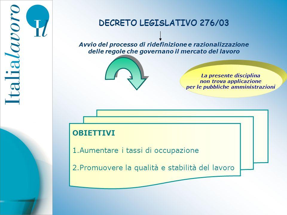 DECRETO LEGISLATIVO 276/03 OBIETTIVI