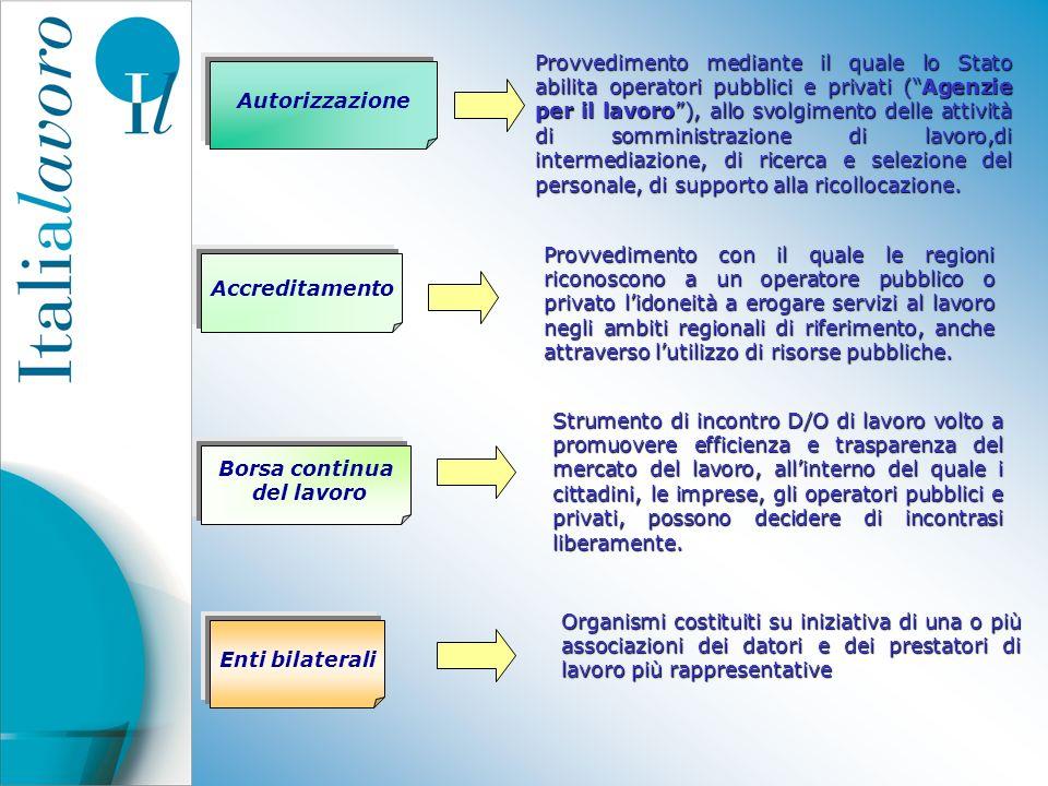 Provvedimento mediante il quale lo Stato abilita operatori pubblici e privati ( Agenzie per il lavoro ), allo svolgimento delle attività di somministrazione di lavoro,di intermediazione, di ricerca e selezione del personale, di supporto alla ricollocazione.
