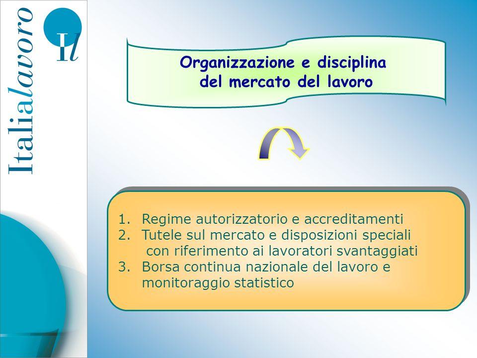 Organizzazione e disciplina