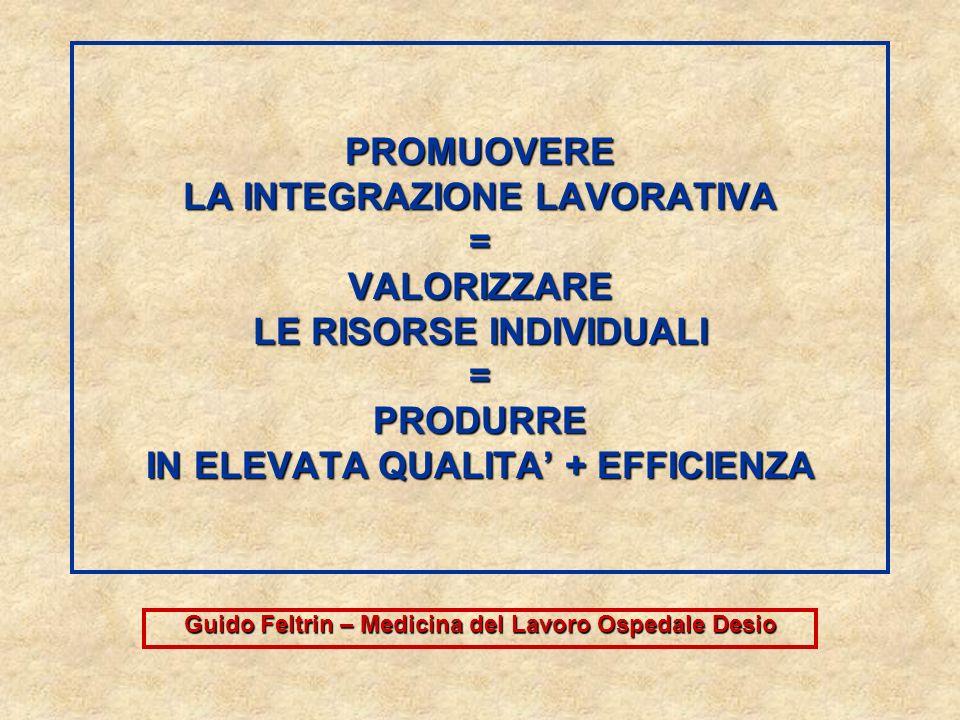 Guido Feltrin – Medicina del Lavoro Ospedale Desio