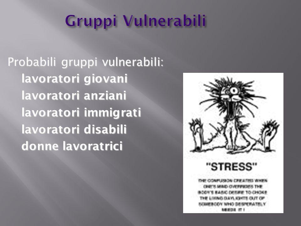 Gruppi Vulnerabili Probabili gruppi vulnerabili: lavoratori giovani