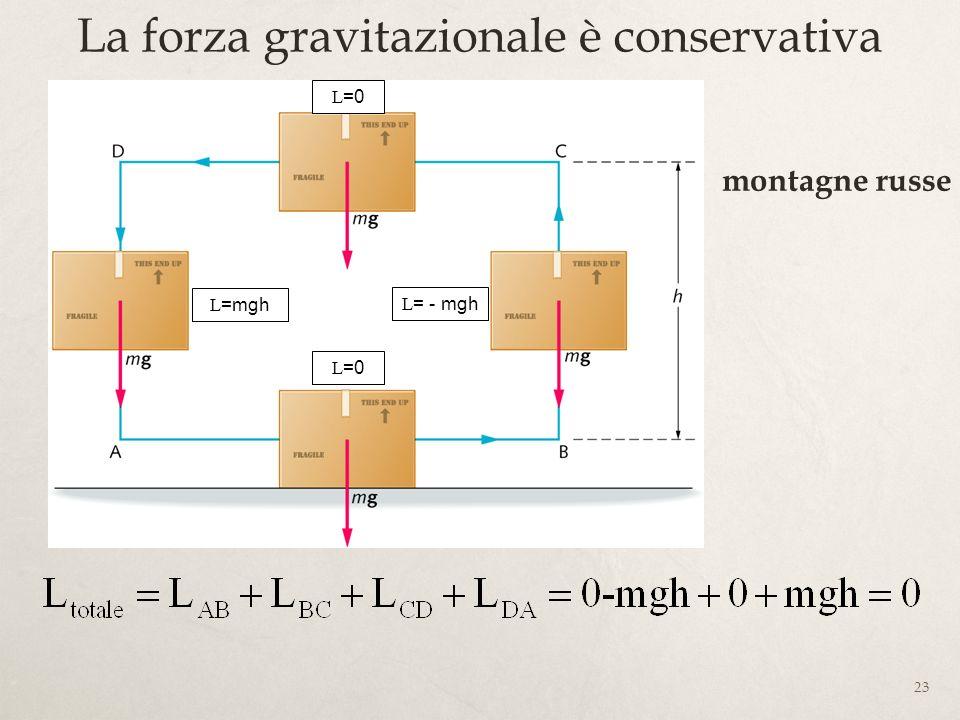 La forza gravitazionale è conservativa