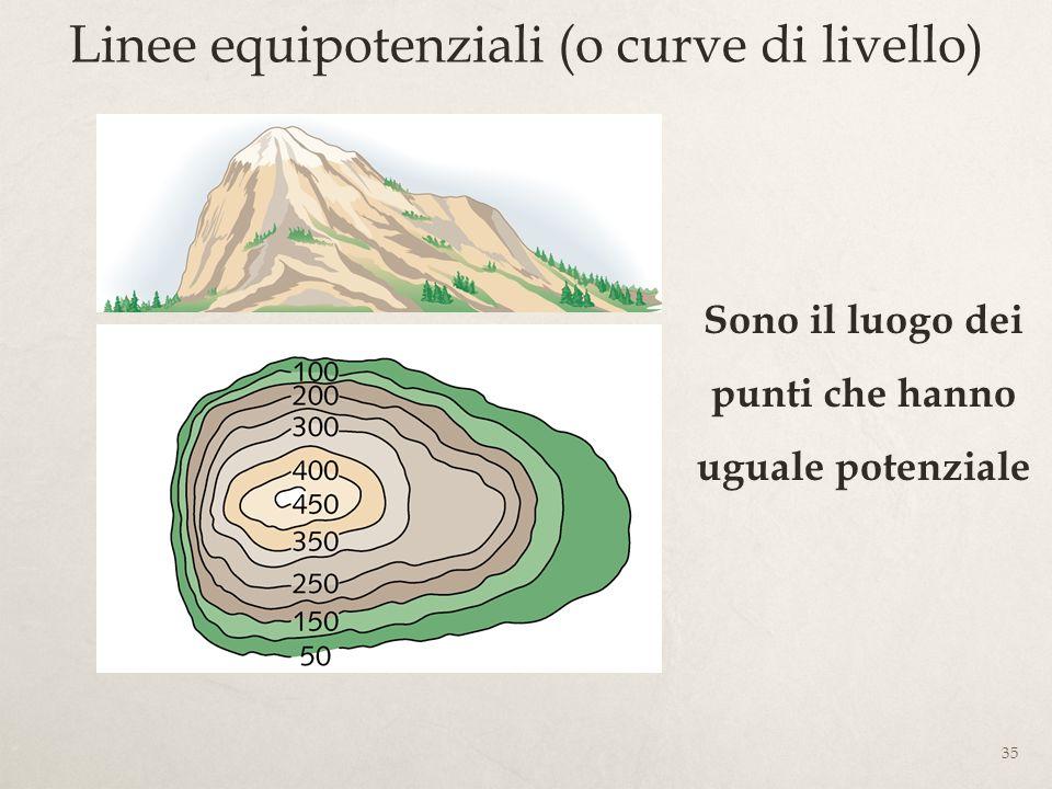 Linee equipotenziali (o curve di livello)