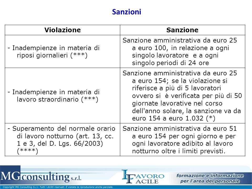 Sanzioni Violazione Sanzione
