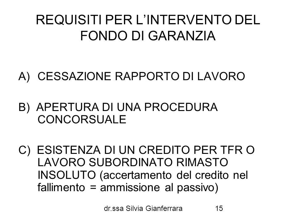 REQUISITI PER L'INTERVENTO DEL FONDO DI GARANZIA
