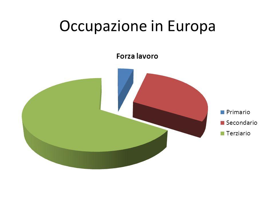 Occupazione in Europa