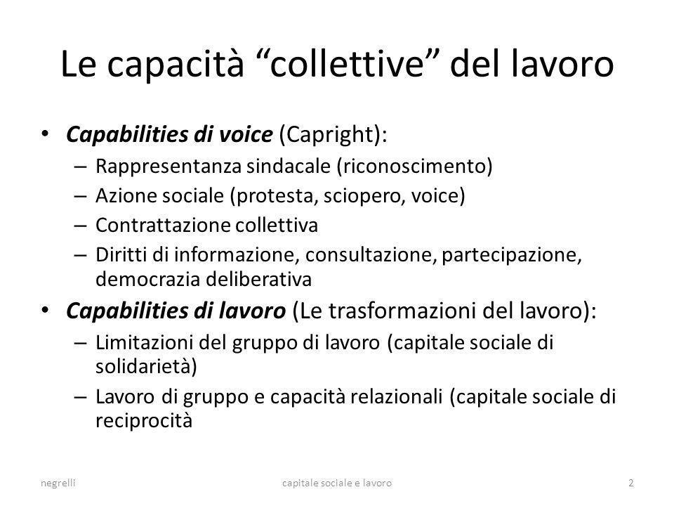 Le capacità collettive del lavoro