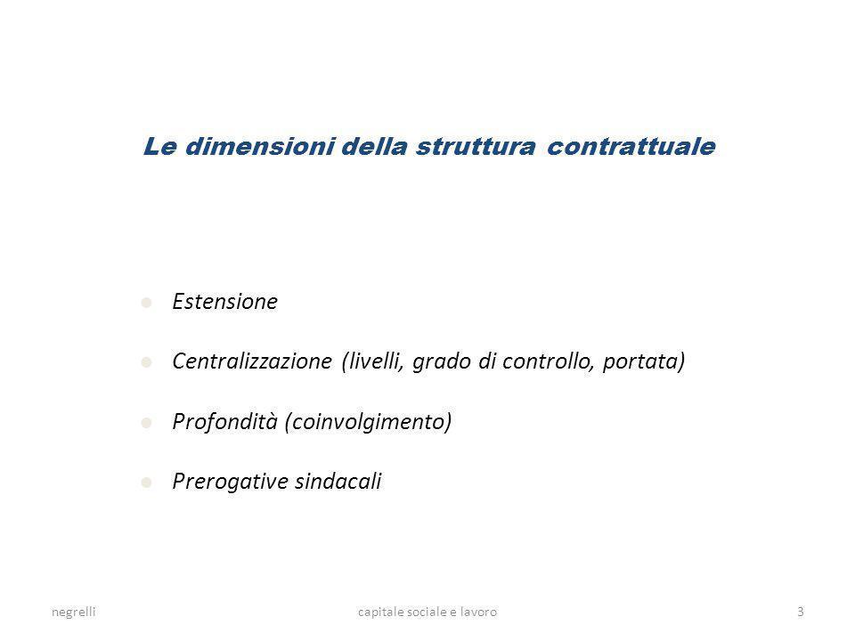 Le dimensioni della struttura contrattuale