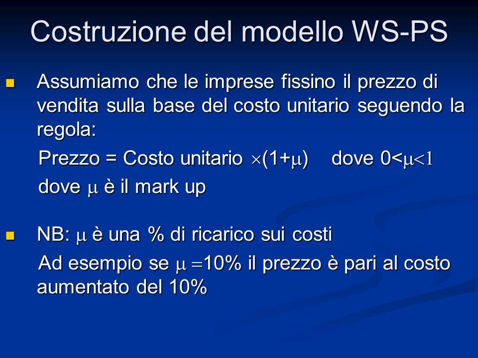 Costruzione del modello WS-PS