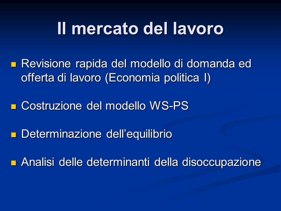 Il mercato del lavoro Revisione rapida del modello di domanda ed offerta di lavoro (Economia politica I)