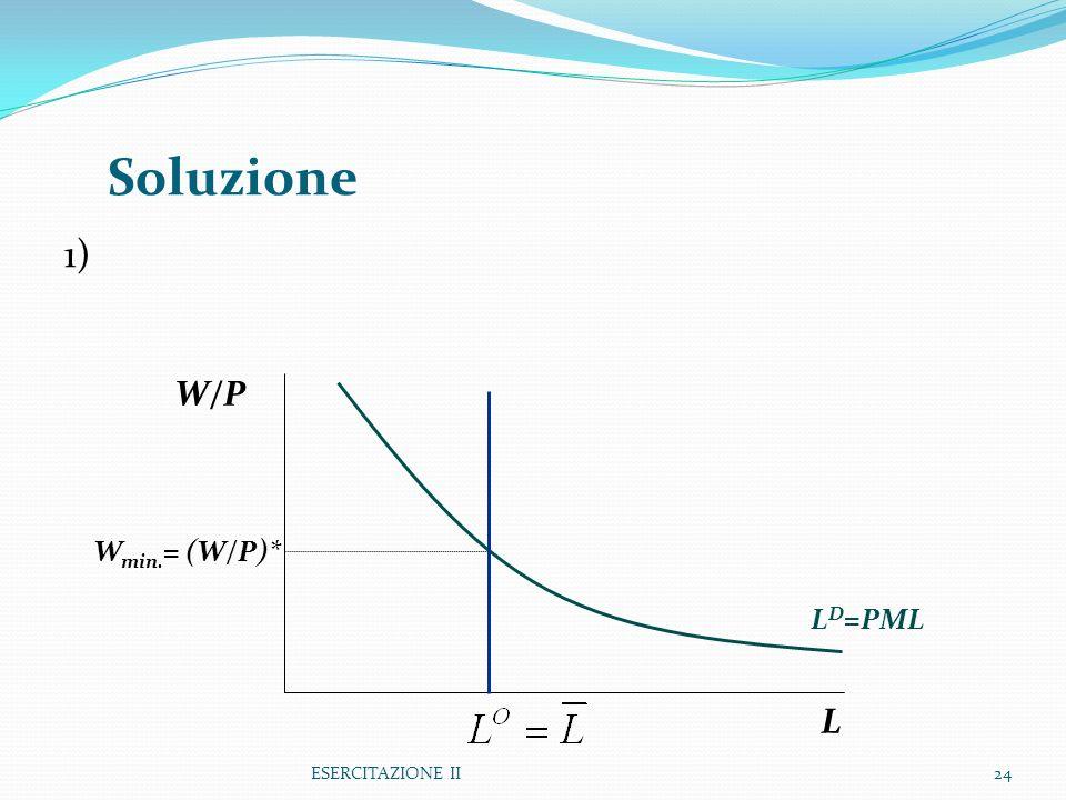 Soluzione 1) W/P Wmin.= (W/P)* LD=PML L ESERCITAZIONE II