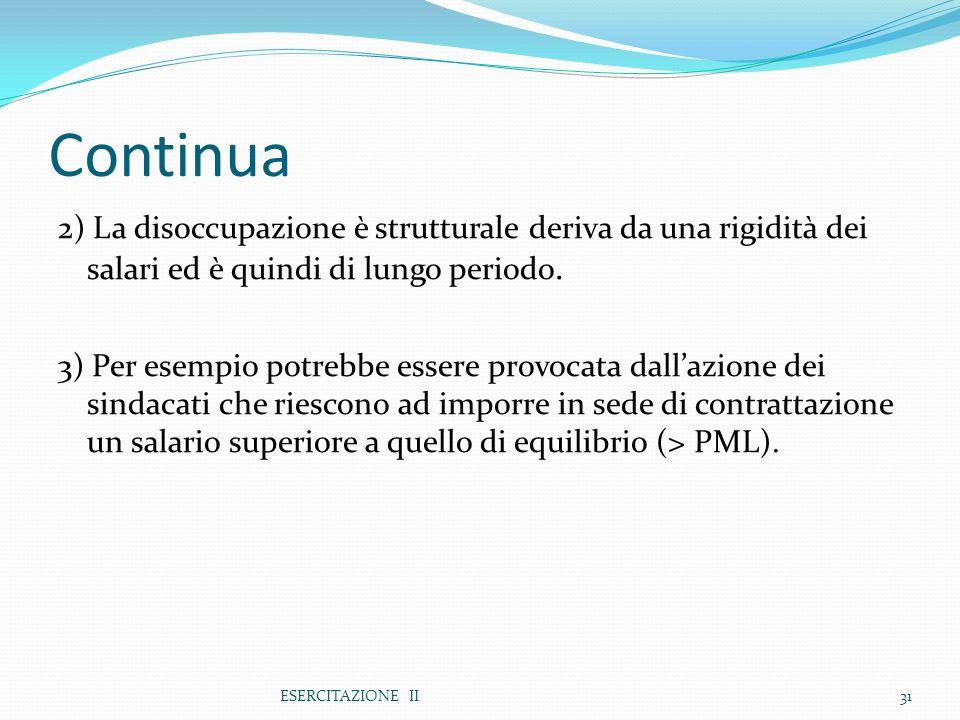 Continua 2) La disoccupazione è strutturale deriva da una rigidità dei salari ed è quindi di lungo periodo.