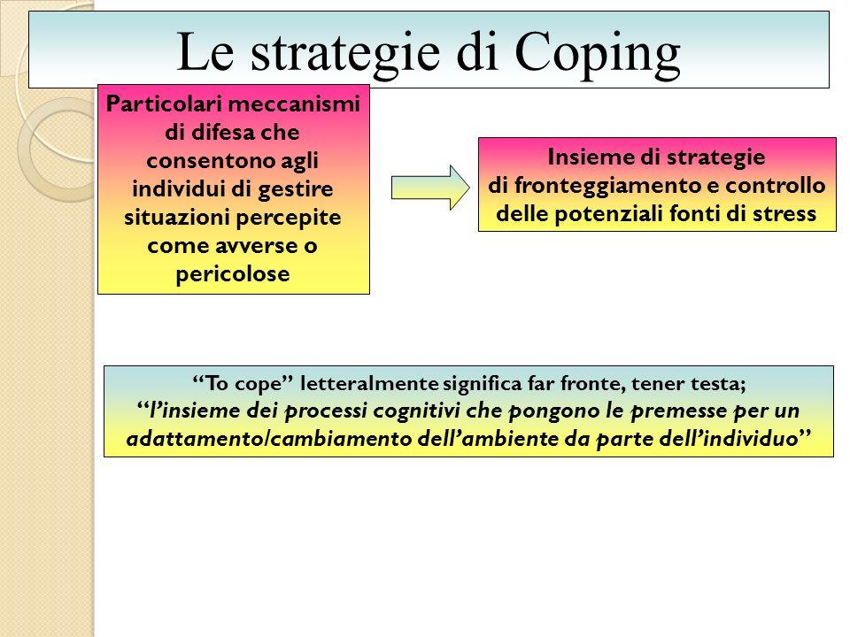 Le strategie di Coping Particolari meccanismi di difesa che consentono agli individui di gestire situazioni percepite come avverse o pericolose.
