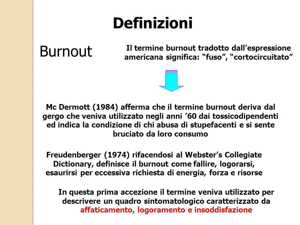 Definizioni Burnout. Il termine burnout tradotto dall'espressione americana significa: fuso , cortocircuitato