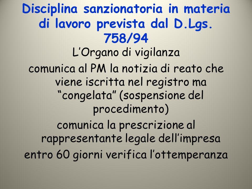 Disciplina sanzionatoria in materia di lavoro prevista dal D. Lgs