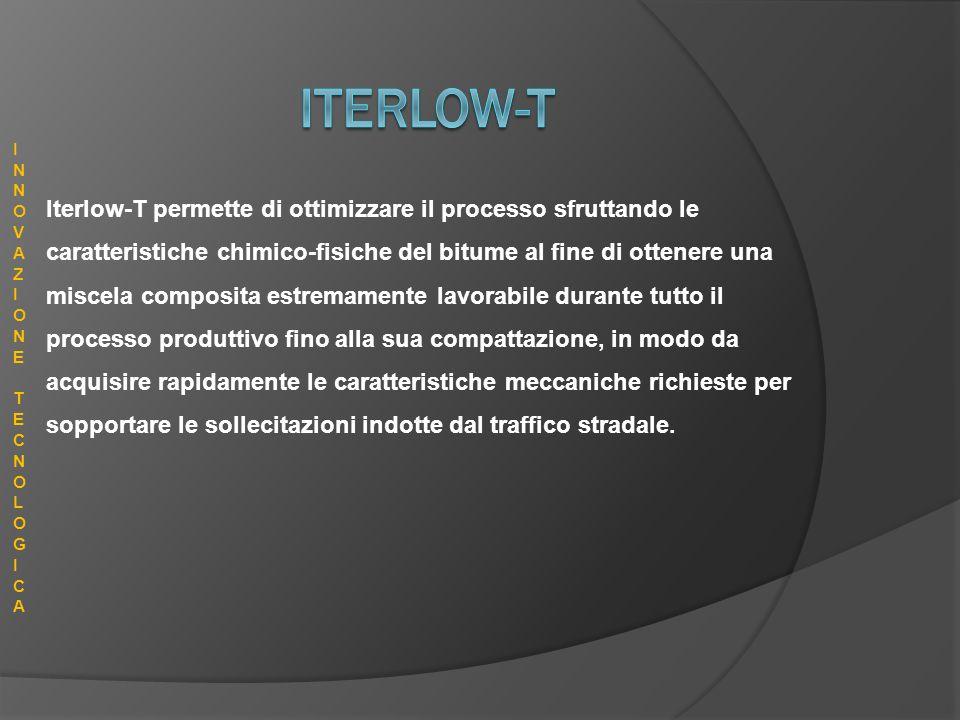 ITERLOW-T INNOVAZIONE. TECNOLOGICA.
