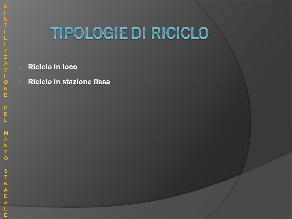 TIPOLOGIE DI RICICLO Riciclo in loco Riciclo in stazione fissa