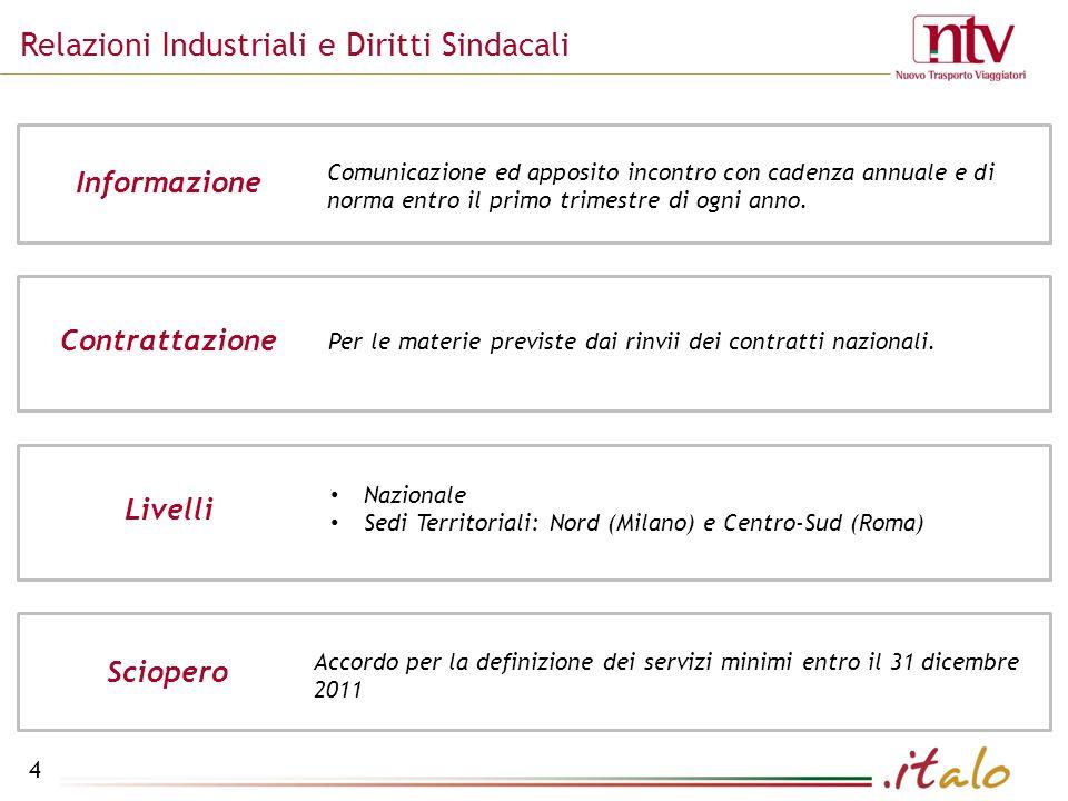 Relazioni Industriali e Diritti Sindacali