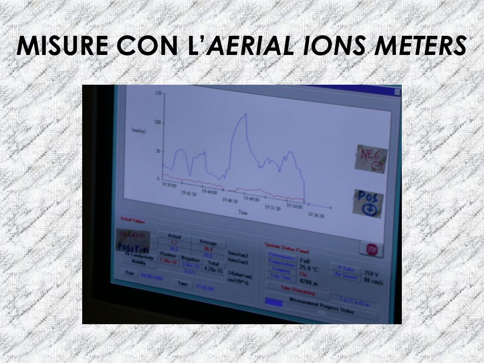 MISURE CON L'AERIAL IONS METERS