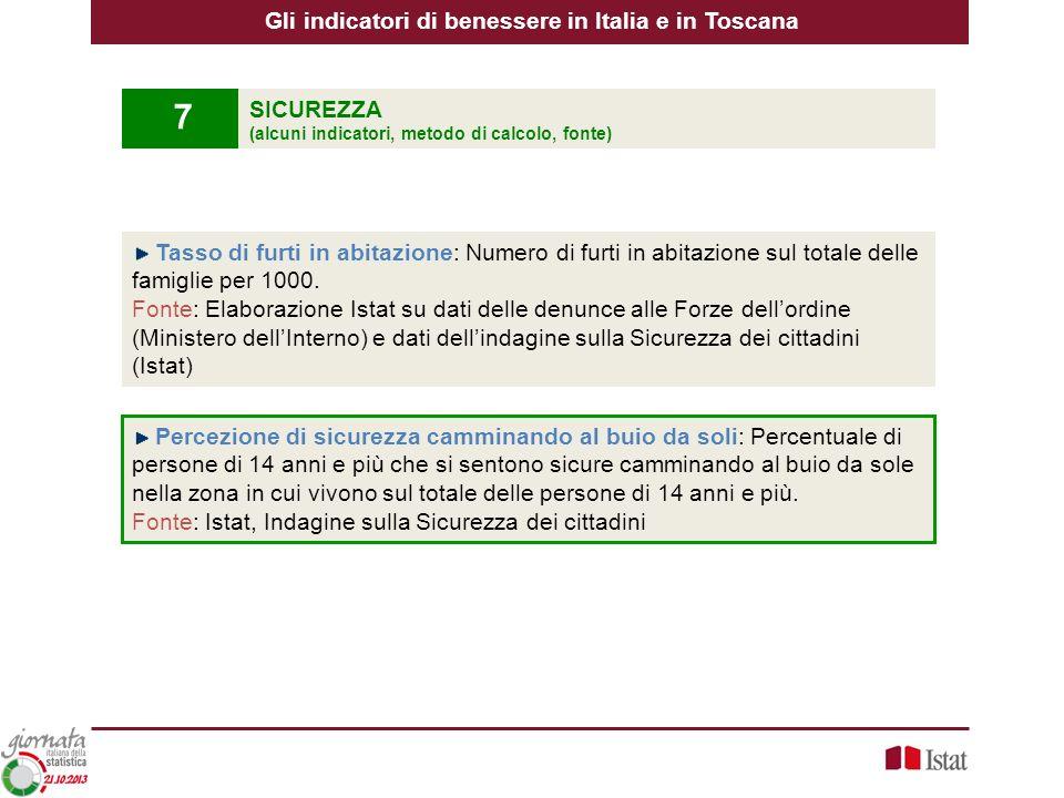 Gli indicatori di benessere in Italia e in Toscana