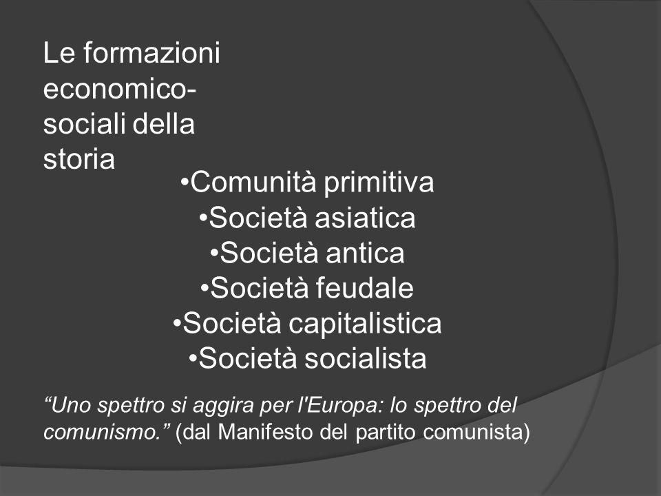 Società capitalistica
